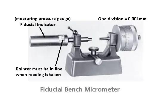 Strange Micrometer Screw Gauge Types Of Micrometer Complete Guide Camellatalisay Diy Chair Ideas Camellatalisaycom