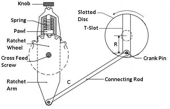 Automatic Table feeding mechanism of shaper