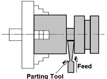 parting tool