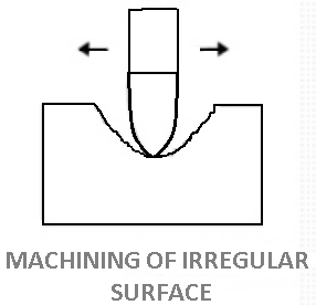 Machining of Irregular surface
