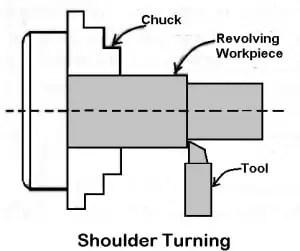 shoulder turning lathe machine operation