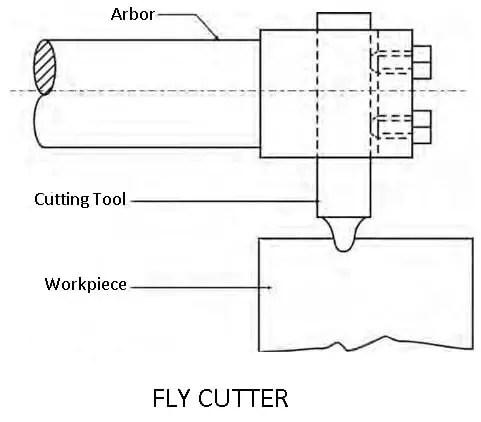 Fly cutter