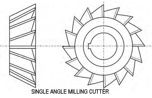 single angle milling cutter: types of milling cutter