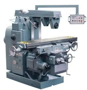 Plain milling machine