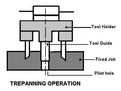 trepanning operation on drilling machine