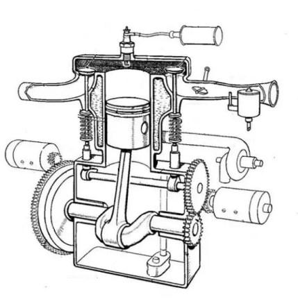 tek silindirli motor
