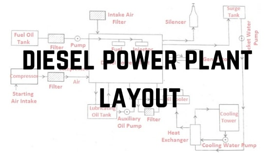 Diesel Power Plant: [Layout, Working, Advantages, Diagrams]