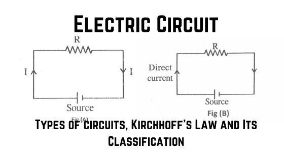 Types of Circuits | Electrical Ciruits and Kirchhoff's Law on diagram of chemical reaction, diagram of power, diagram of voltage, diagram of electricity, diagram of conductor, diagram of cathode ray tube, diagram of energy, diagram of computer processor, diagram of system, diagram of internal combustion engine, diagram of electric generator, diagram of battery, diagram of electric current, diagram of resistor, diagram of transistor, diagram of stirling engine, diagram of equilateral triangle, diagram of gear, diagram of electromagnet, end of electrical circuit,