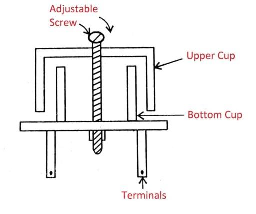 Adjustable Capacitor