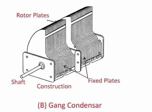 Gang Condensar