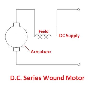 Types of dc motors: Series Wound Motor