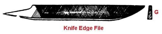 Types of file tool - Knife edge file