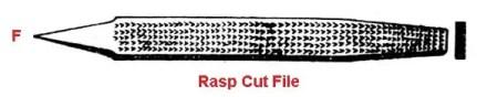 Types of file - Rasp cut file