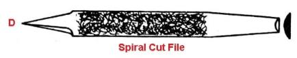 Types of file tools - Spiral cut file