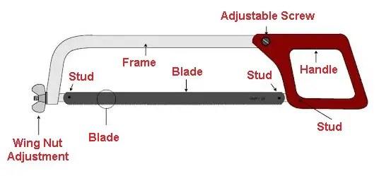 parts of a hacksaw