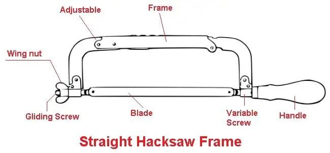 Types of hacksaw frame - Straight hacksaw frame