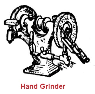 Types of Grinding Machines - Hand Grinder