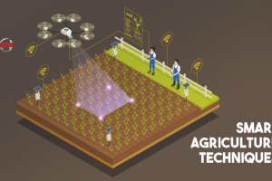 Smart farming techniques in 2020 | IoT based smart agriculture