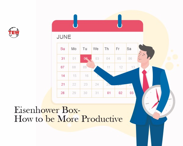 Eisenhower Box- How to be More Productive