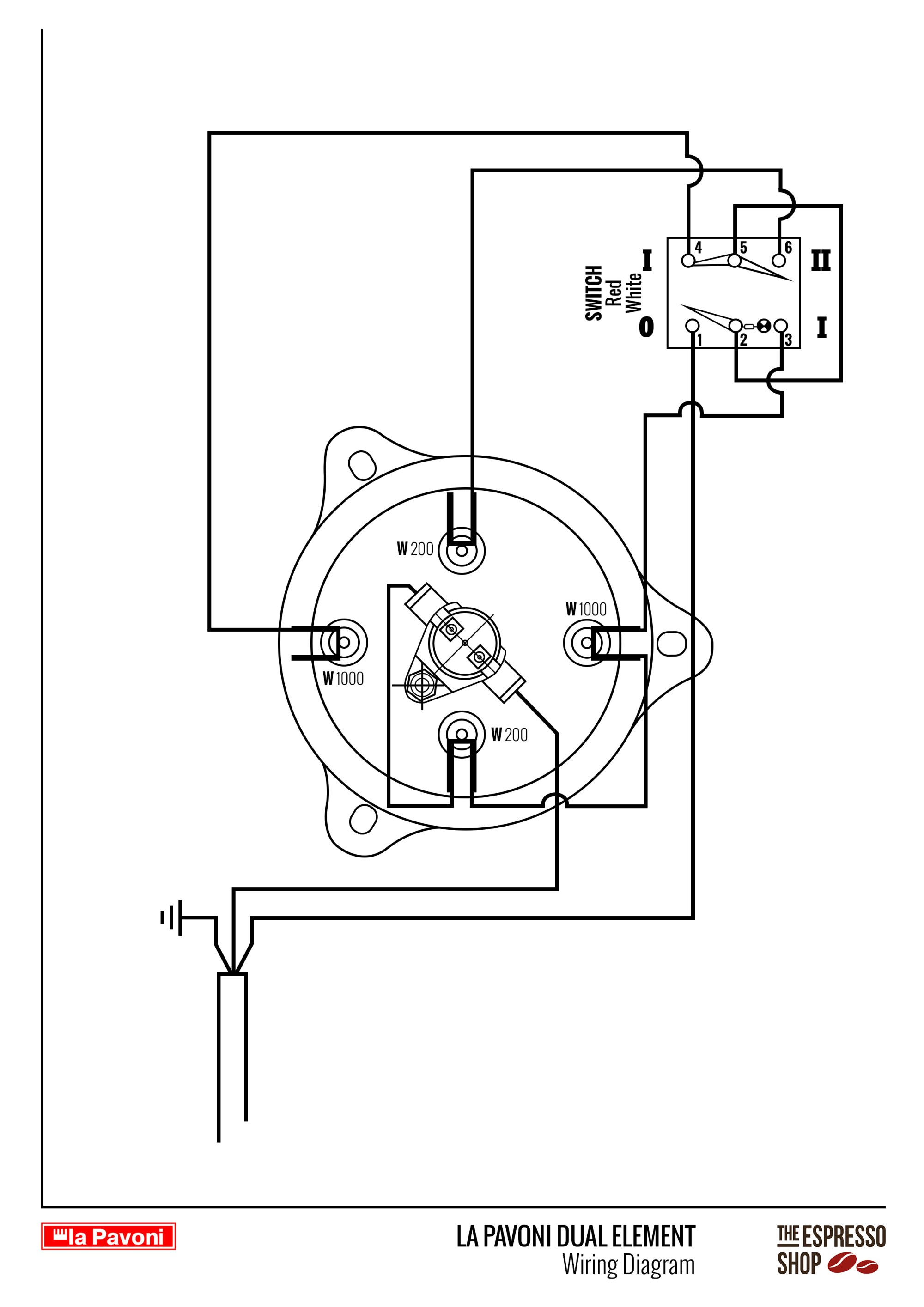 hight resolution of la pavoni dual element