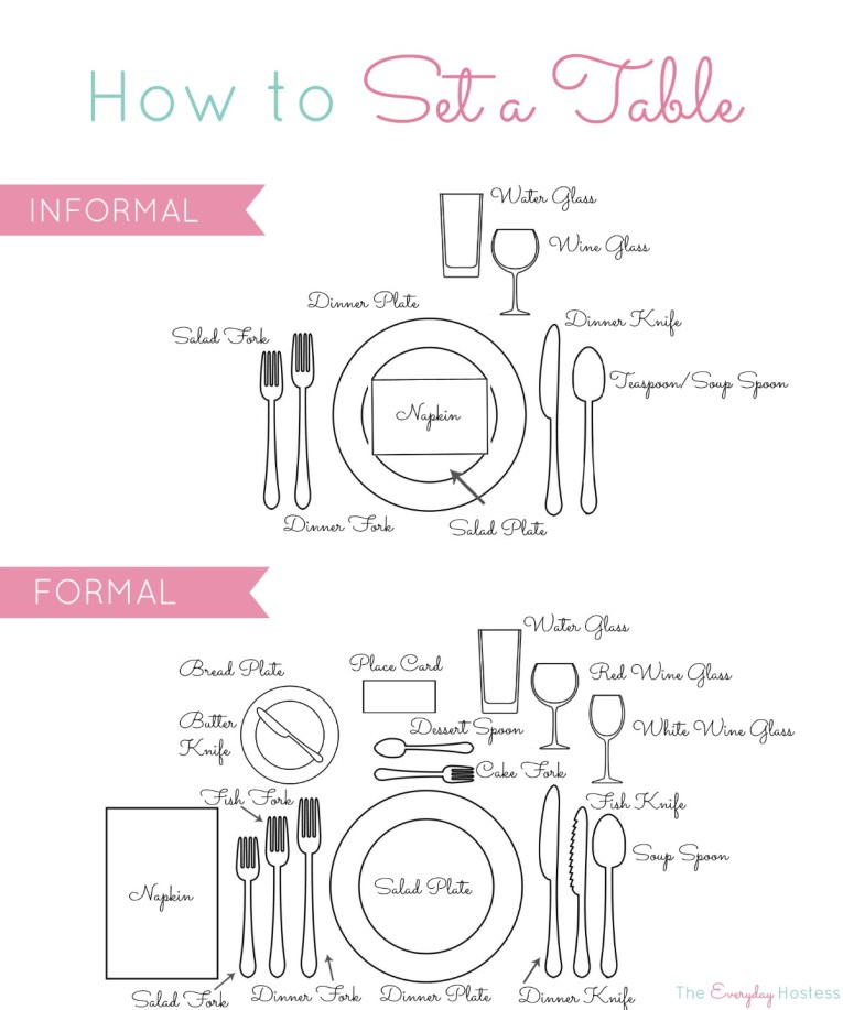How To Properly Set A Table The Everyday Hostess