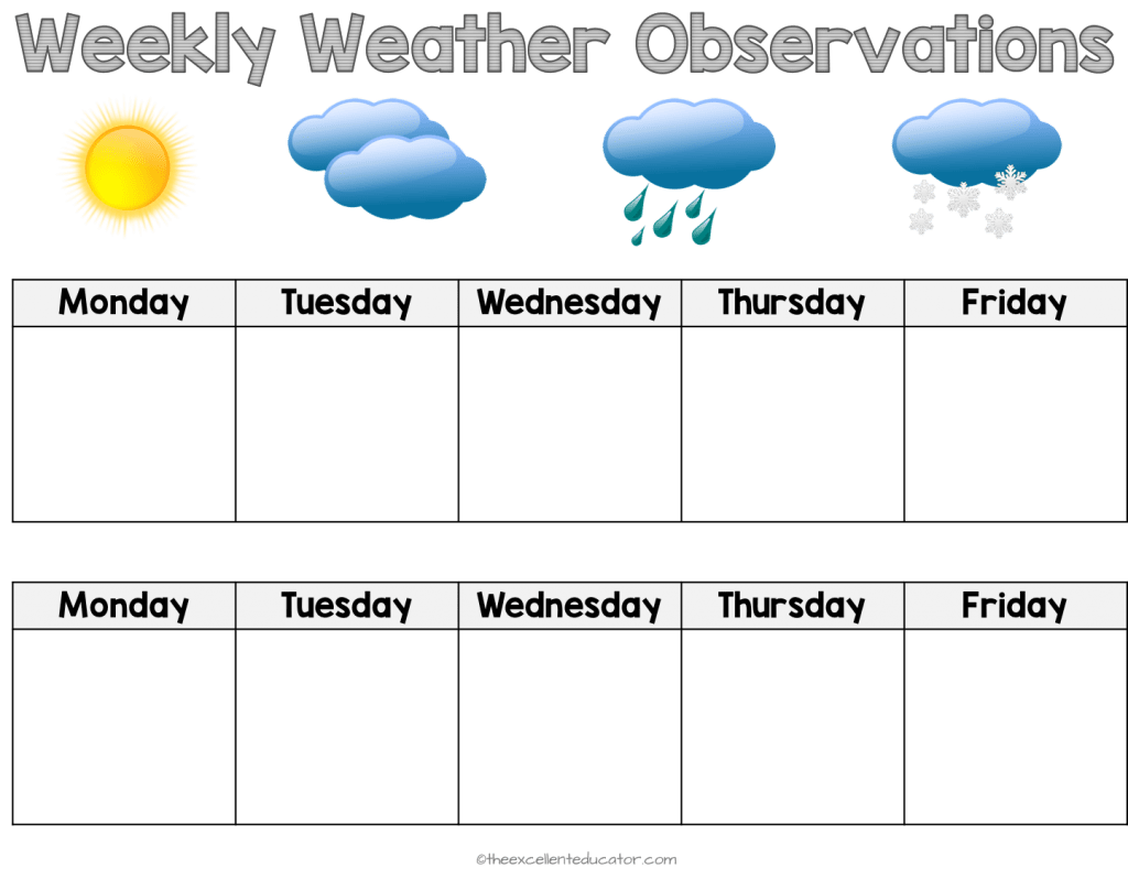 Weekly Weather Observations