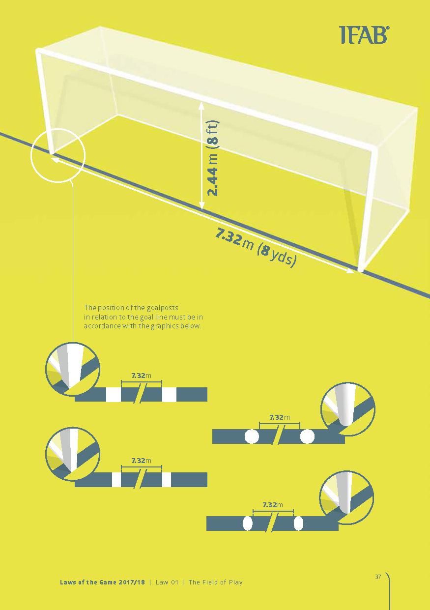 hight resolution of position of the goalposts