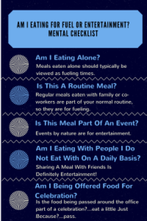 Checklist for determining if food is for entertainment or fuel