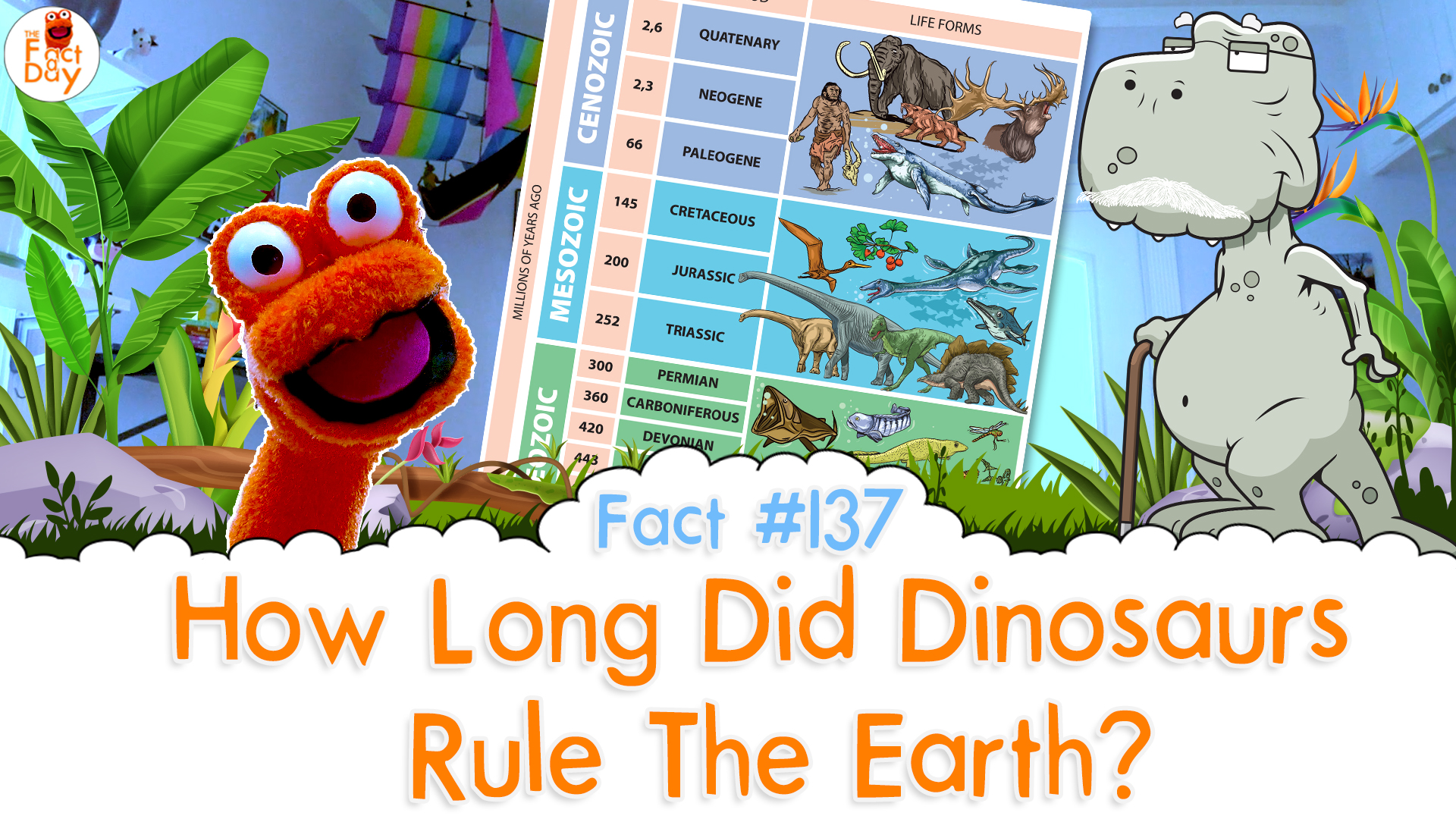The Fact a Day - How Long Have dinosaurs been around