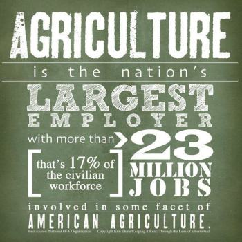 Agriculture Employs