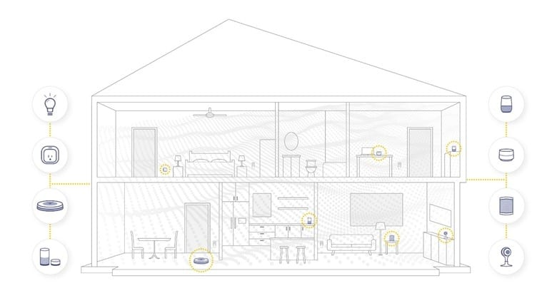 AI and Smart Home Automation for Connected Living