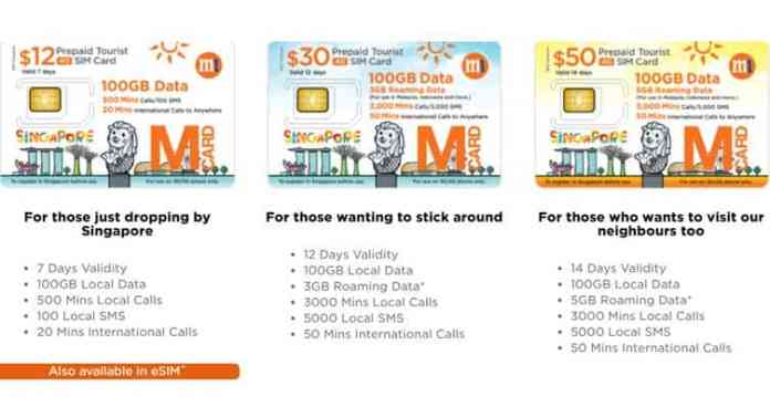 Singapore S M1 Rolls Out Prepaid Esim Card For Inbound Tourists