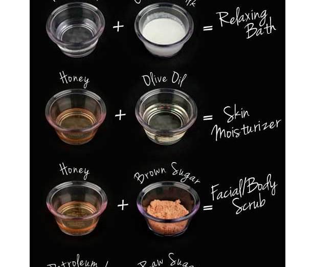 beauty treatment ingredients