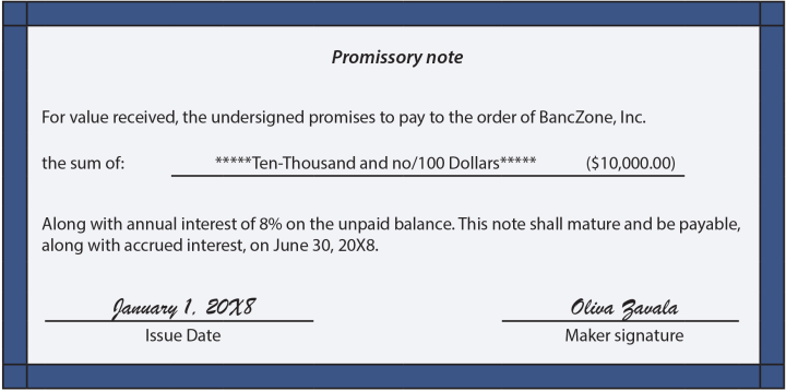 Default on Promissory Note