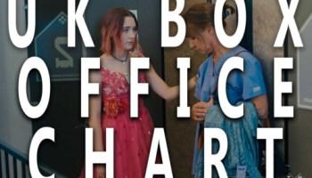 Bird Box Review The Film Magazine