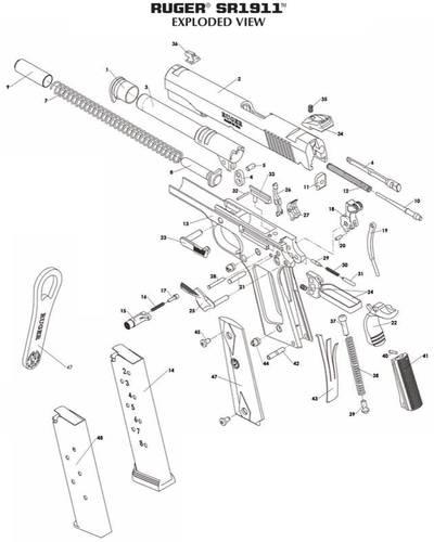 ruger pistol parts diagram 2003 ford explorer cooling system sr1911 .45 acp - the firearm blogthe blog