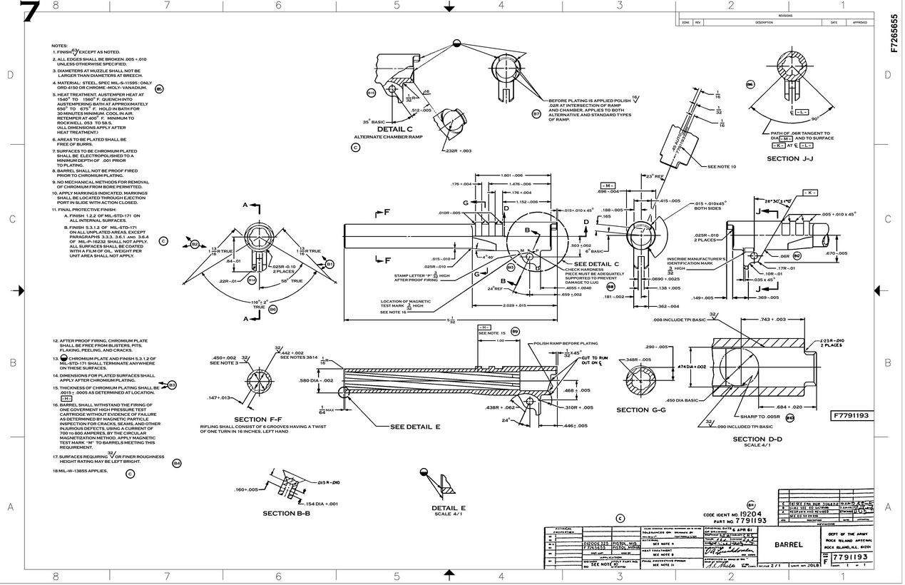 m16 upper receiver assembly diagram create class from java code m4 lower stock elsavadorla