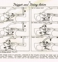 this system is a radical departure from traditional rifle trigger design the striker is connected via a see saw linkage to a spring loaded driver located  [ 1211 x 958 Pixel ]