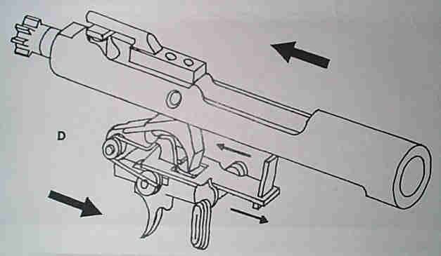 ak 47 receiver parts diagram dometic ccc2 wiring full auto for any ar: how a lightning link works - the firearm blogthe blog