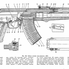 Ak 47 Receiver Parts Diagram Lutron Single Pole Dimmer Switch Wiring Akm Akms And 74 Blueprints The Firearm Blog Cutaway Image
