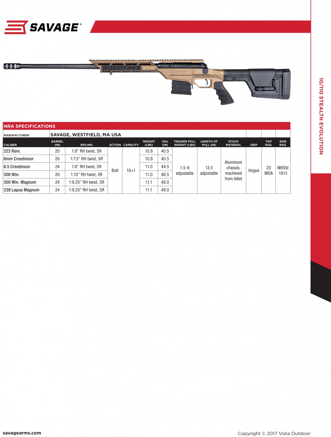 savage model 110 parts diagram simple thermostat wiring arms upgrades the 10 once more to become stealth evolution