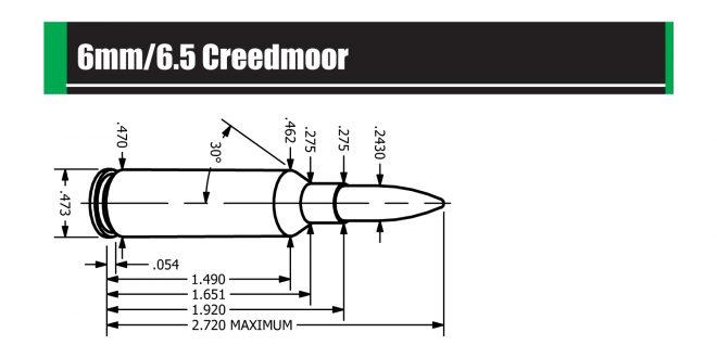 Sierra Bullets Publishes 6mm Creedmoor Reloading Data
