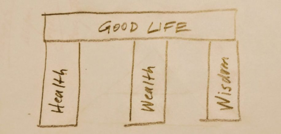 The three pillars of a good life
