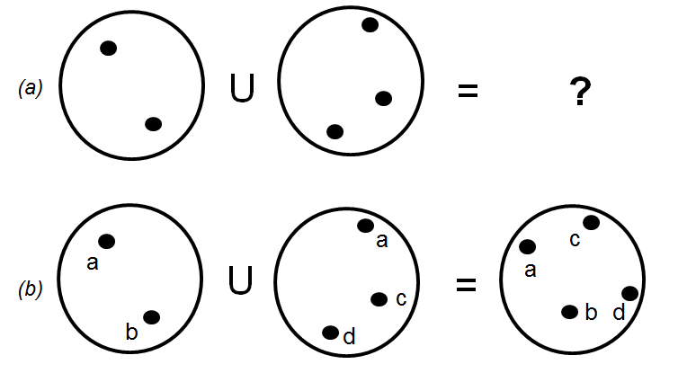 Category Theory Demystified