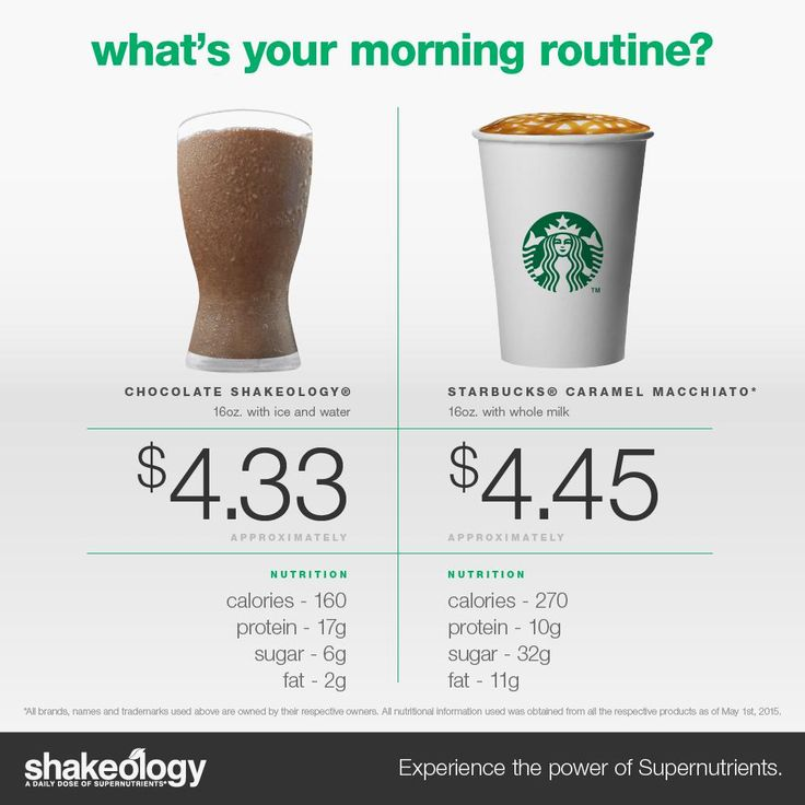shakeology benefits review