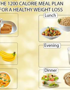 Calorie diet also plan meal pattern and its benefits for weight loss rh thefitglobal
