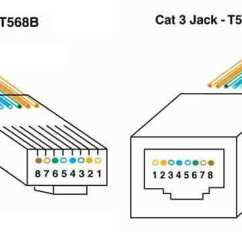 Cat3 Phone Wiring Diagram Fender Lace Sensor Pickups The Foa Reference For Fiber Optics Utp Cabling Termination T568b Plug And Jack