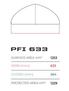 Slingshot PFI 633 specification
