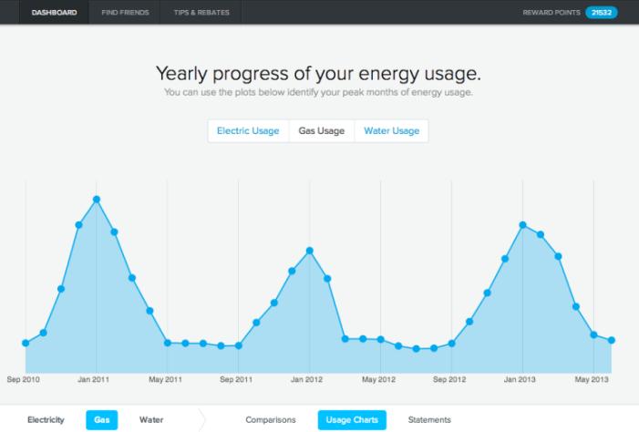 Energy use tracking