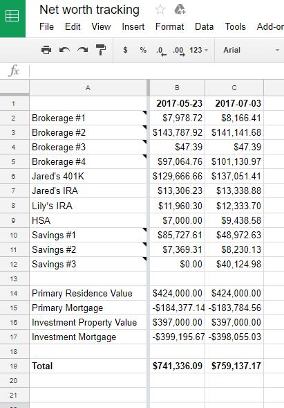 net-worth-tracking